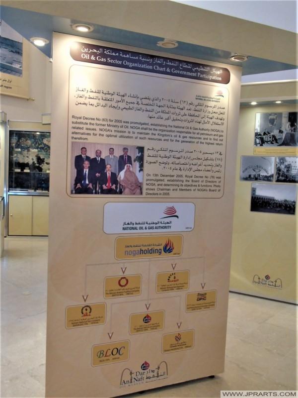 هيئة النفط والغاز الوطنية في البحرين (متحف النفط)
